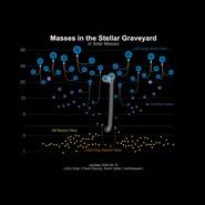 Massplot_graveyard_190814