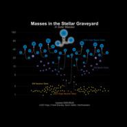 Massplot_graveyard_190521