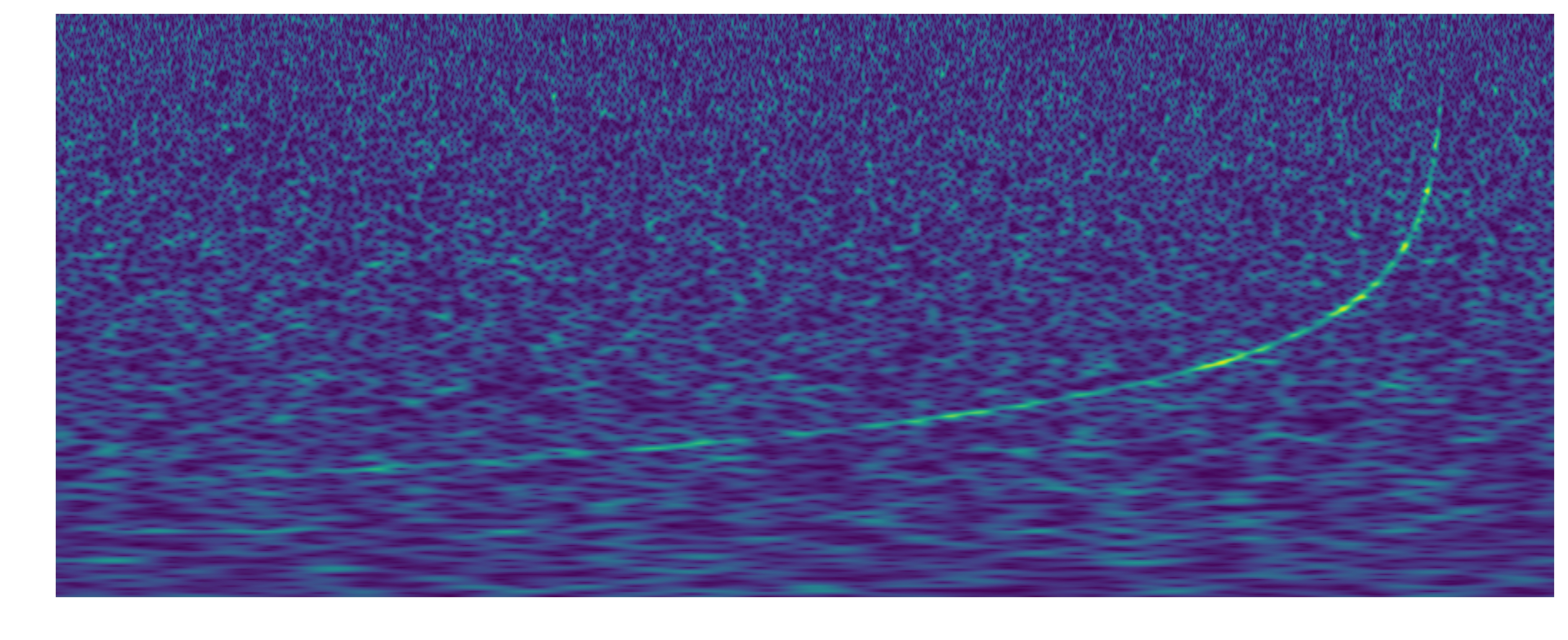 Gravitational Wave Chirp Spectrogram