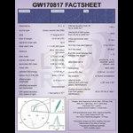 Gw170817_factsheet