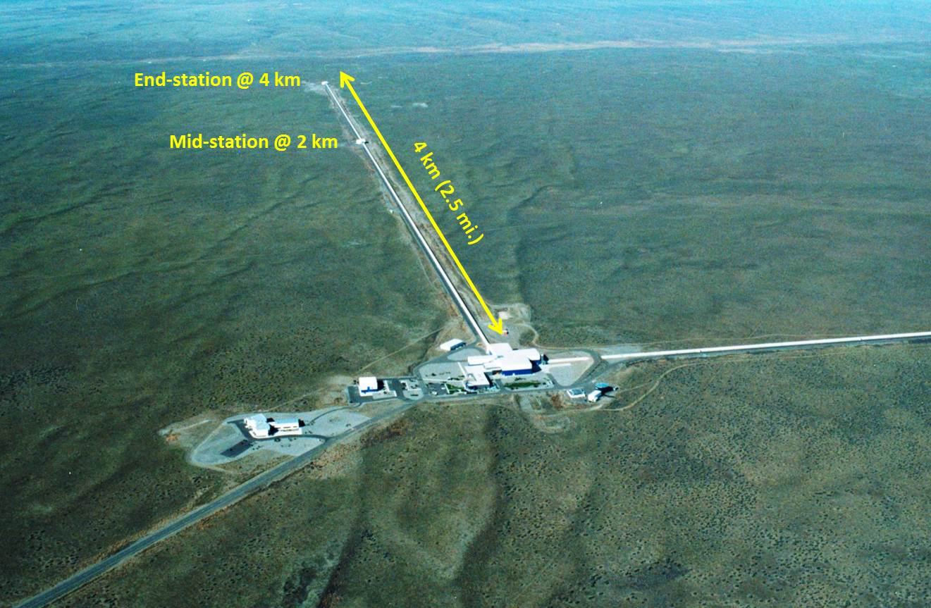 End station location